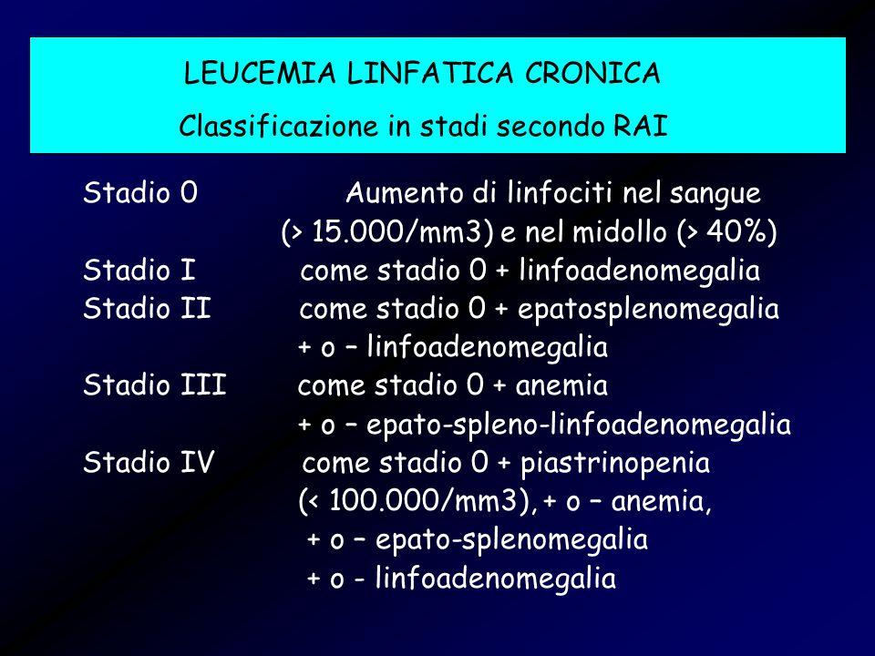 LEUCEMIA LINFATICA CRONICA Classificazione in stadi secondo RAI