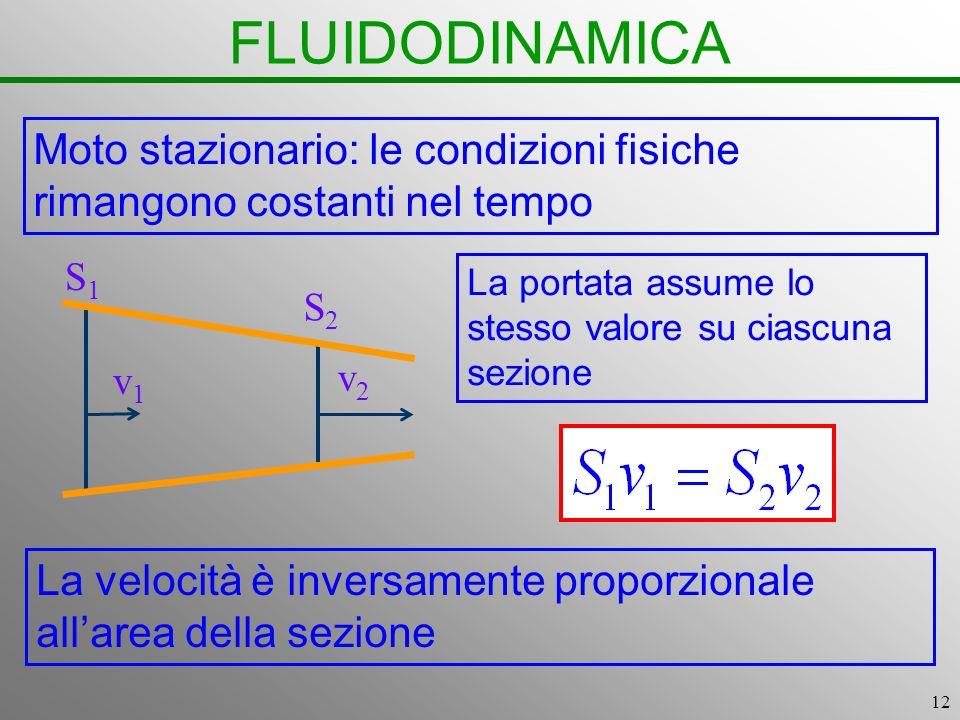 FLUIDODINAMICA Moto stazionario: le condizioni fisiche rimangono costanti nel tempo. S1. La portata assume lo stesso valore su ciascuna sezione.