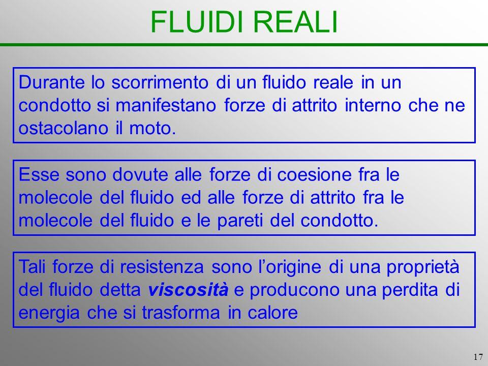 FLUIDI REALI Durante lo scorrimento di un fluido reale in un condotto si manifestano forze di attrito interno che ne ostacolano il moto.