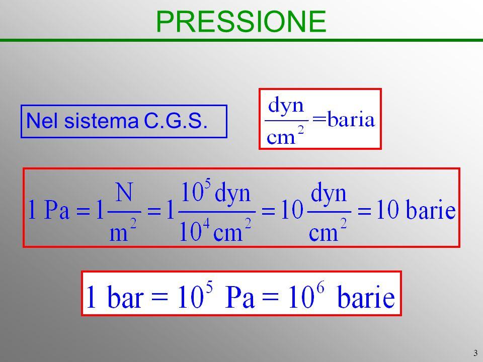 PRESSIONE Nel sistema C.G.S.