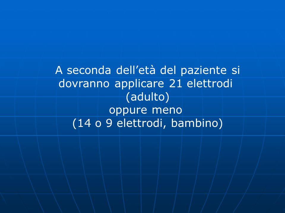A seconda dell'età del paziente si dovranno applicare 21 elettrodi