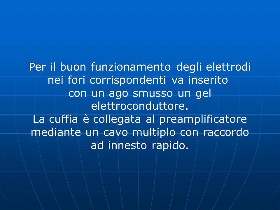 Per il buon funzionamento degli elettrodi