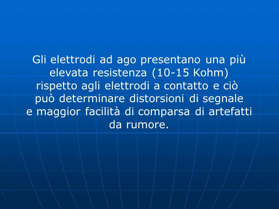 Gli elettrodi ad ago presentano una più