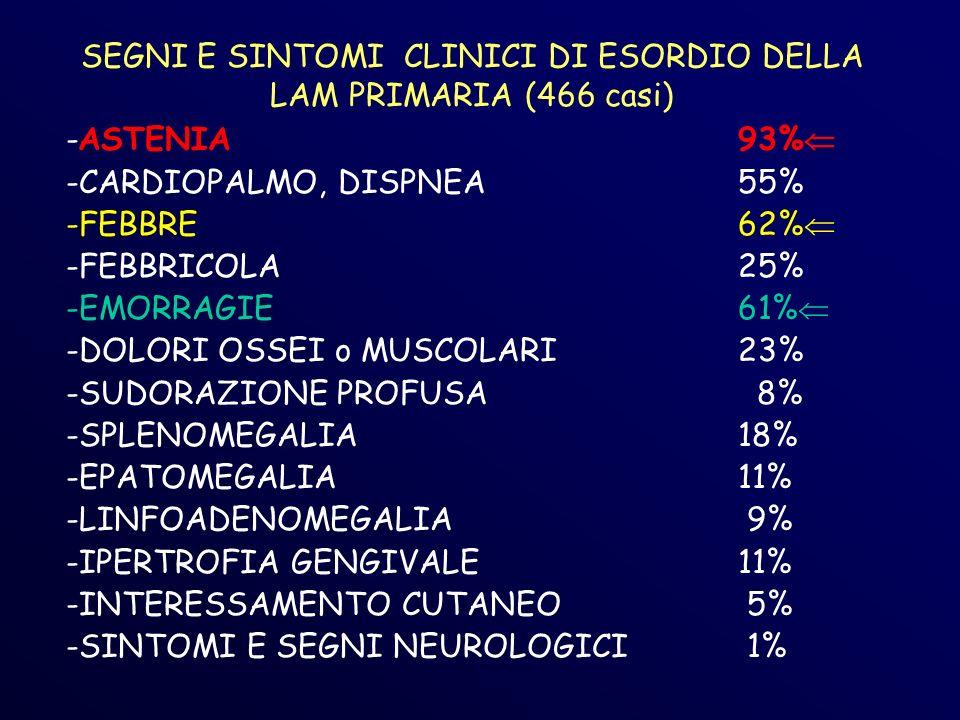 SEGNI E SINTOMI CLINICI DI ESORDIO DELLA LAM PRIMARIA (466 casi)