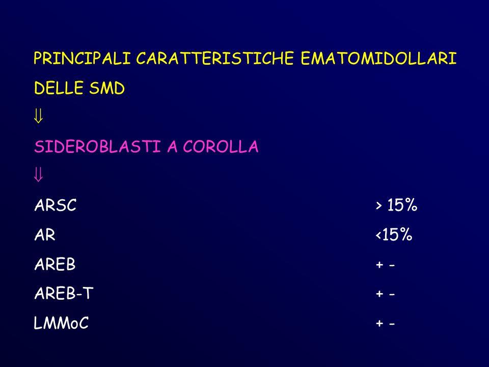 PRINCIPALI CARATTERISTICHE EMATOMIDOLLARI