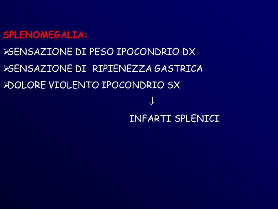 SPLENOMEGALIA: SENSAZIONE DI PESO IPOCONDRIO DX. SENSAZIONE DI RIPIENEZZA GASTRICA. DOLORE VIOLENTO IPOCONDRIO SX.
