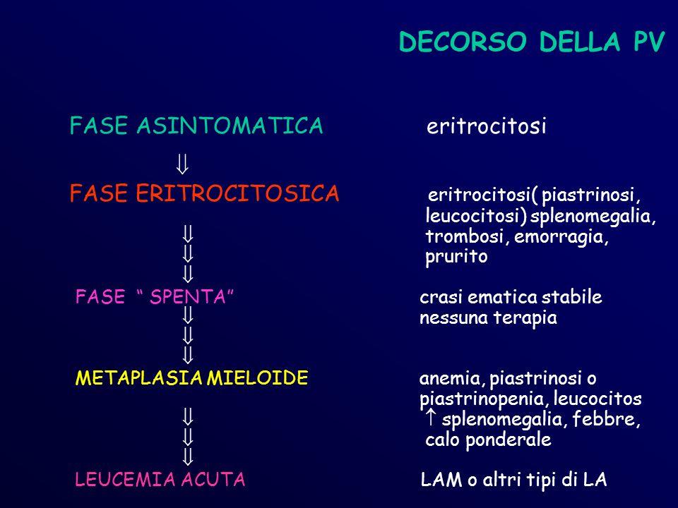 DECORSO DELLA PV FASE ASINTOMATICA eritrocitosi 