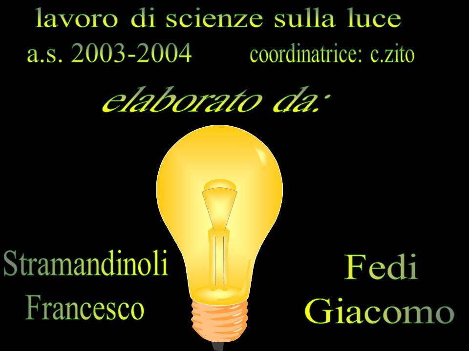 lavoro di scienze sulla luce