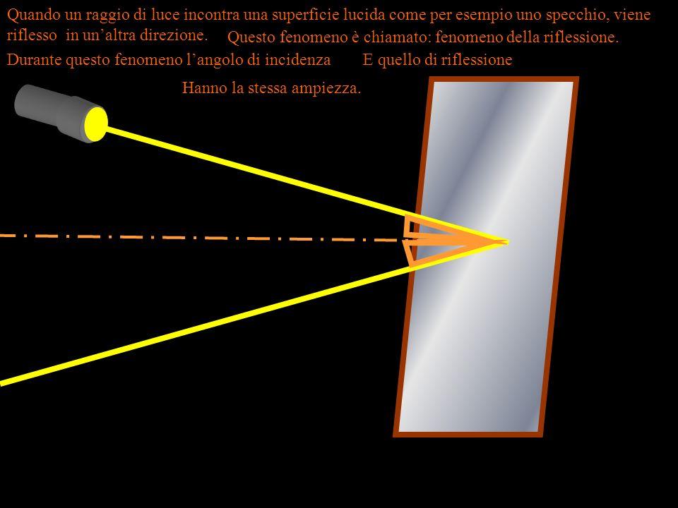 Quando un raggio di luce incontra una superficie lucida come per esempio uno specchio, viene riflesso in un'altra direzione.