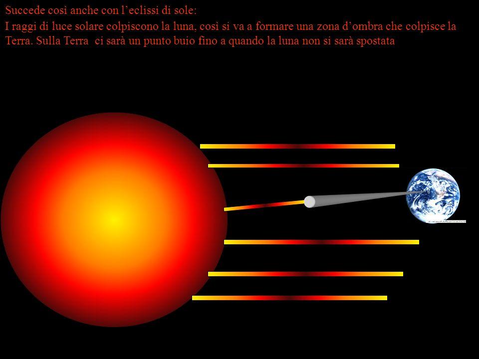 Succede così anche con l'eclissi di sole: