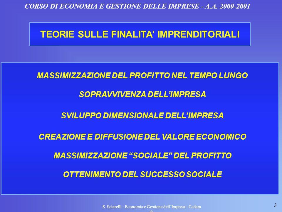 TEORIE SULLE FINALITA' IMPRENDITORIALI