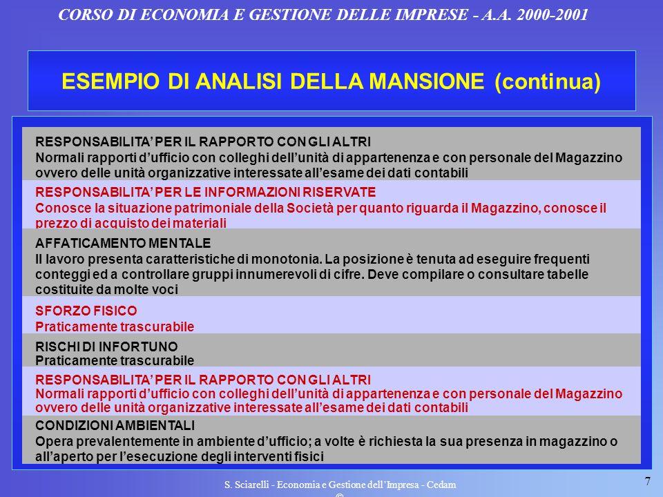 ESEMPIO DI ANALISI DELLA MANSIONE (continua)