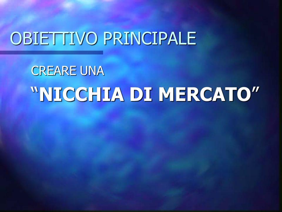 OBIETTIVO PRINCIPALE CREARE UNA NICCHIA DI MERCATO