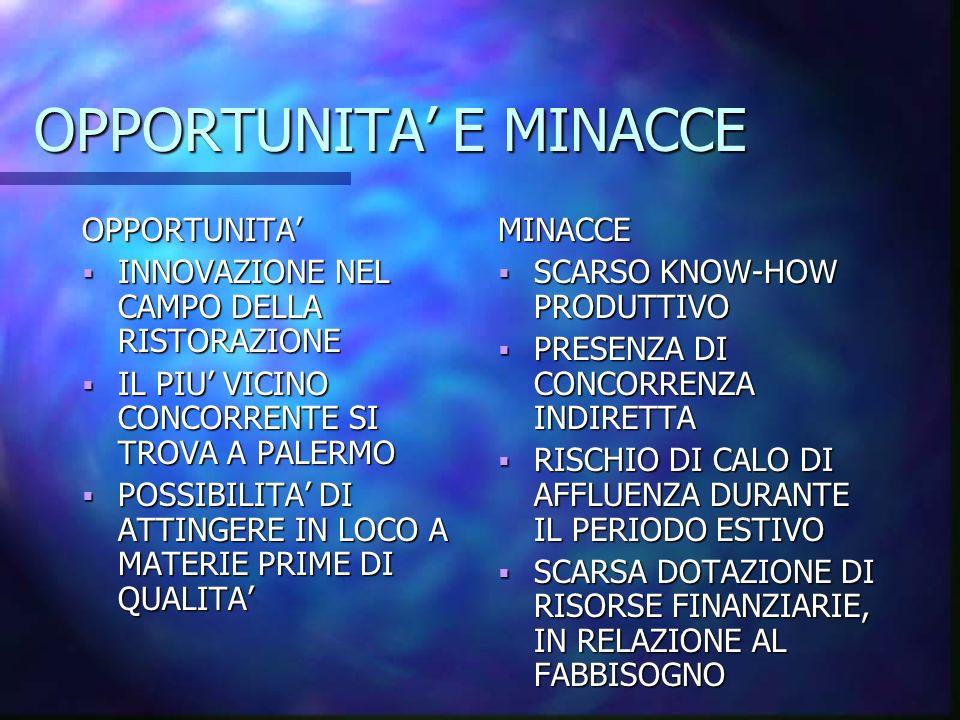 OPPORTUNITA' E MINACCE
