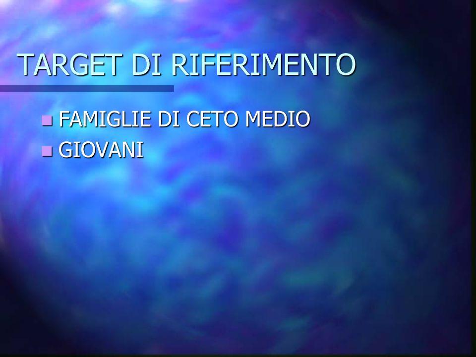 TARGET DI RIFERIMENTO FAMIGLIE DI CETO MEDIO GIOVANI