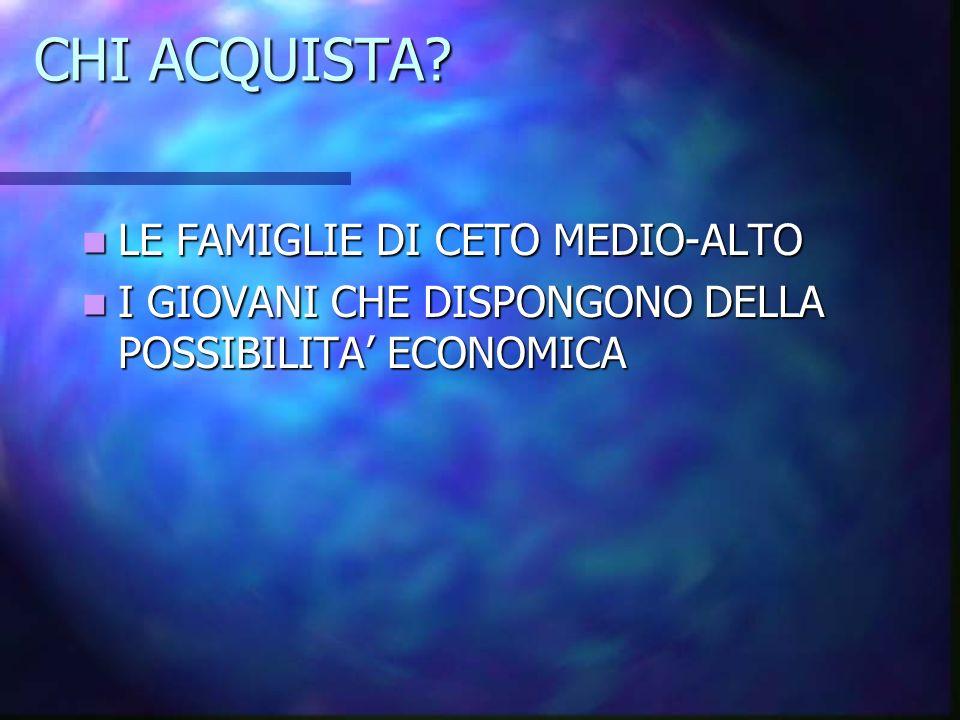 CHI ACQUISTA LE FAMIGLIE DI CETO MEDIO-ALTO