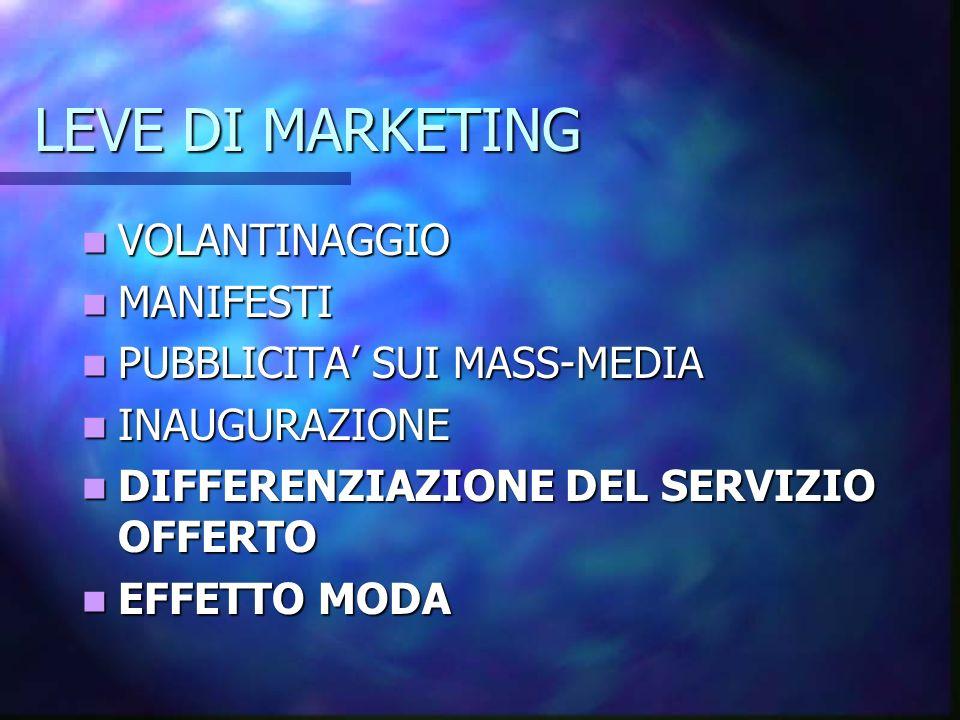 LEVE DI MARKETING VOLANTINAGGIO MANIFESTI PUBBLICITA' SUI MASS-MEDIA