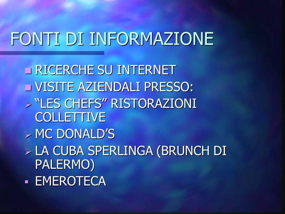 FONTI DI INFORMAZIONE RICERCHE SU INTERNET VISITE AZIENDALI PRESSO: