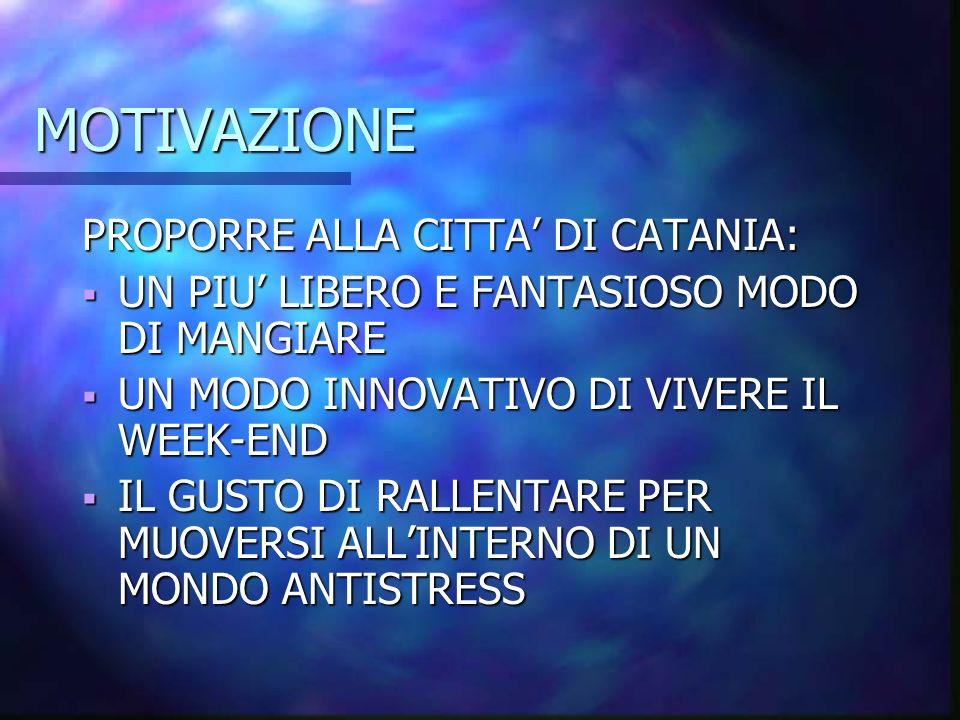 MOTIVAZIONE PROPORRE ALLA CITTA' DI CATANIA: