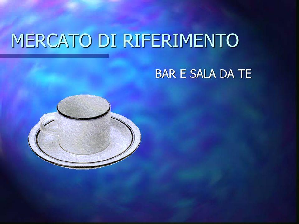 MERCATO DI RIFERIMENTO