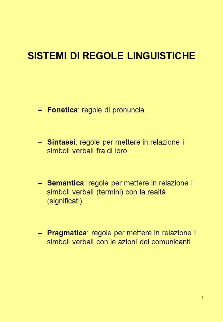 SISTEMI DI REGOLE LINGUISTICHE