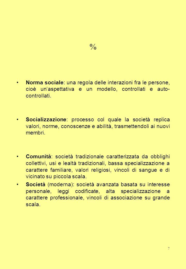% Norma sociale: una regola delle interazioni fra le persone, cioè un'aspettativa e un modello, controllati e auto-controllati.