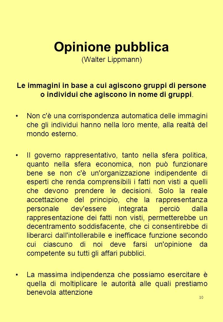 Opinione pubblica (Walter Lippmann)
