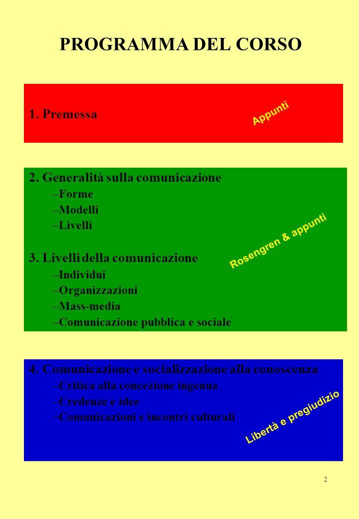 PROGRAMMA DEL CORSO 1. Premessa 2. Generalità sulla comunicazione