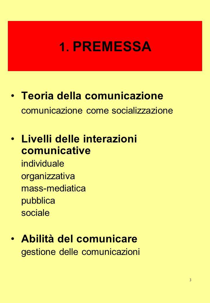 1. PREMESSA Teoria della comunicazione