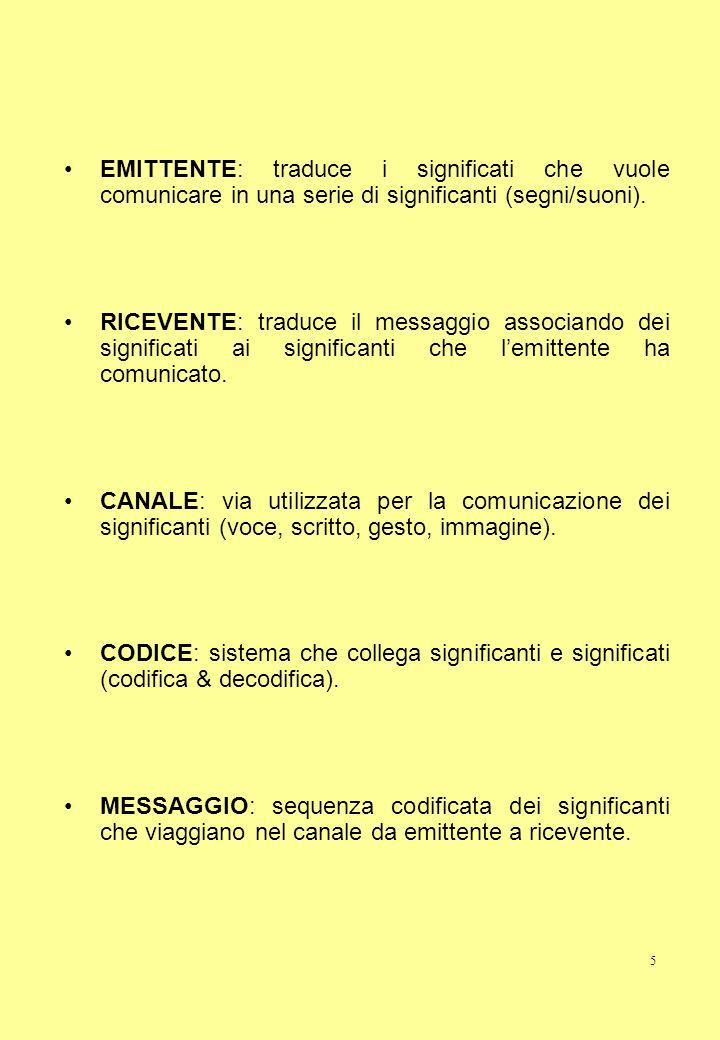 EMITTENTE: traduce i significati che vuole comunicare in una serie di significanti (segni/suoni).