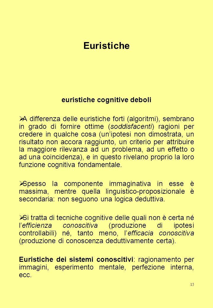 euristiche cognitive deboli