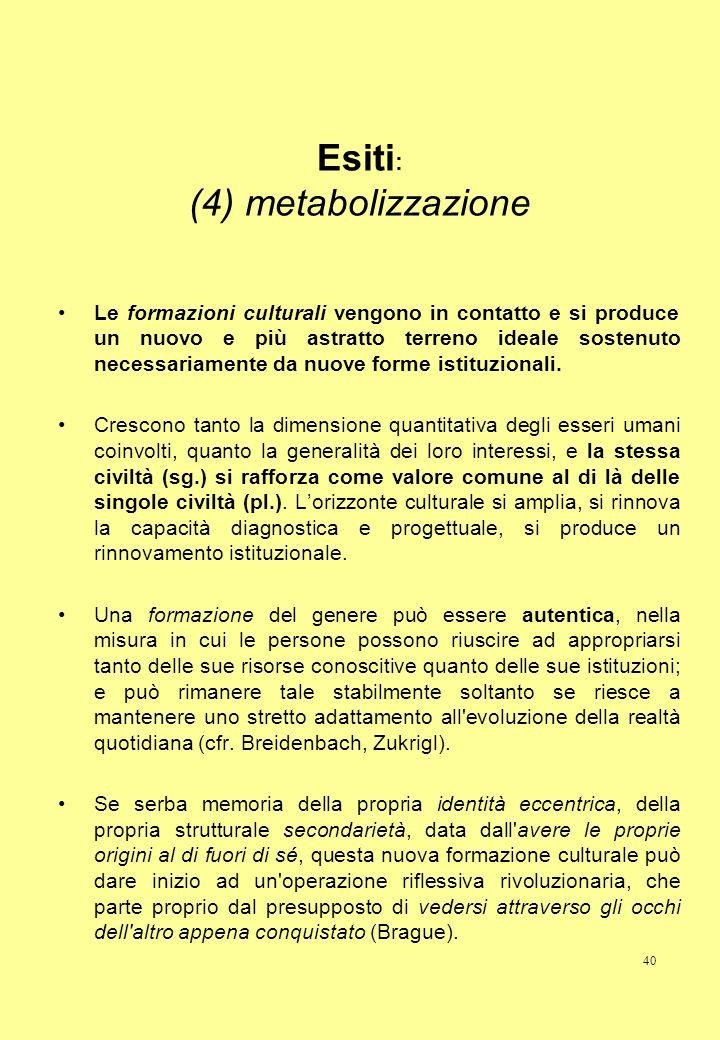 Esiti: (4) metabolizzazione
