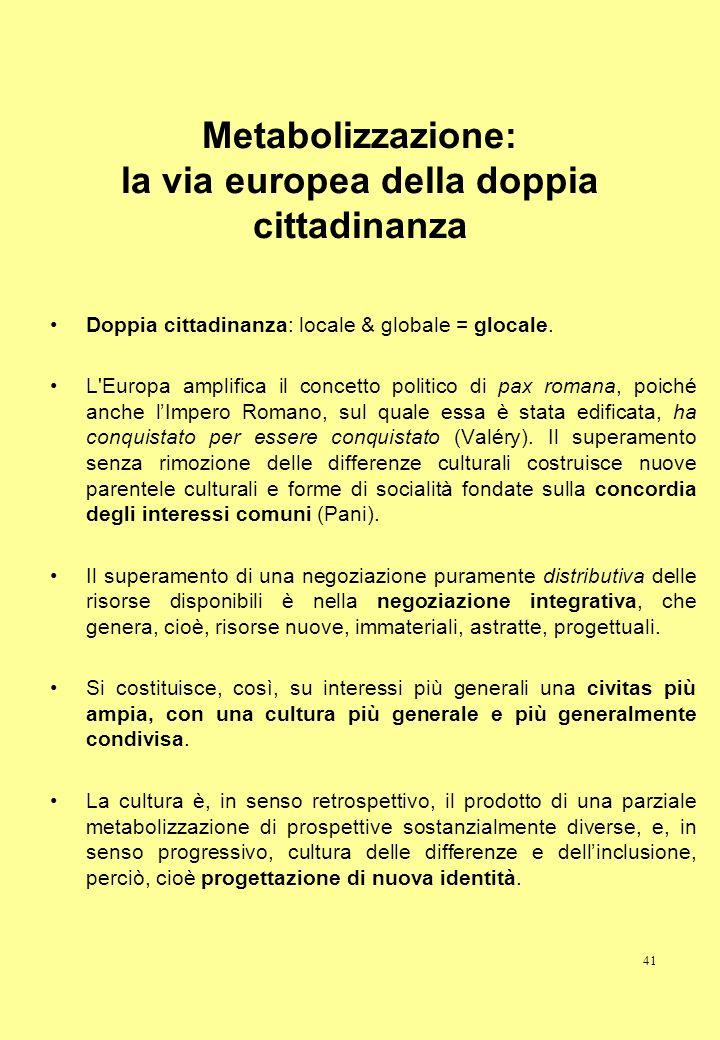Metabolizzazione: la via europea della doppia cittadinanza