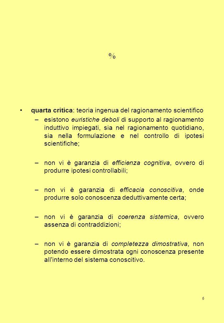 % quarta critica: teoria ingenua del ragionamento scientifico