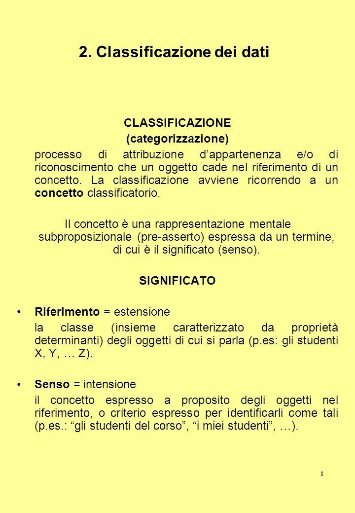 2. Classificazione dei dati
