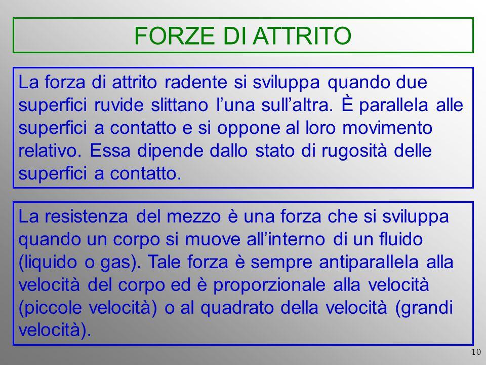 FORZE DI ATTRITO