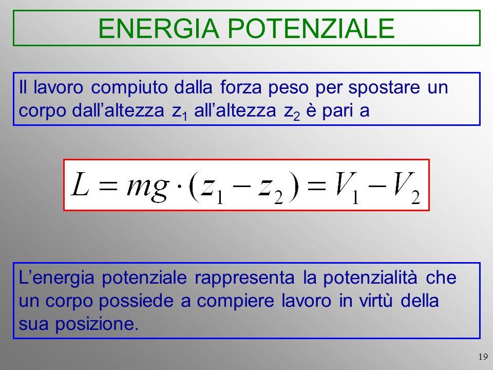 ENERGIA POTENZIALE Il lavoro compiuto dalla forza peso per spostare un corpo dall'altezza z1 all'altezza z2 è pari a.