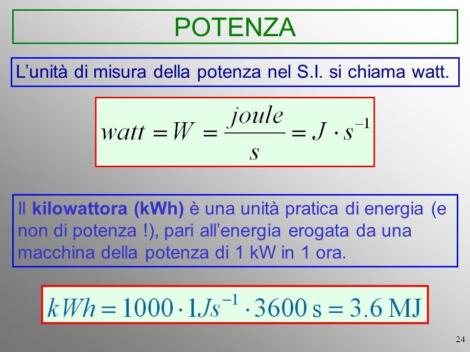 POTENZA L'unità di misura della potenza nel S.I. si chiama watt.
