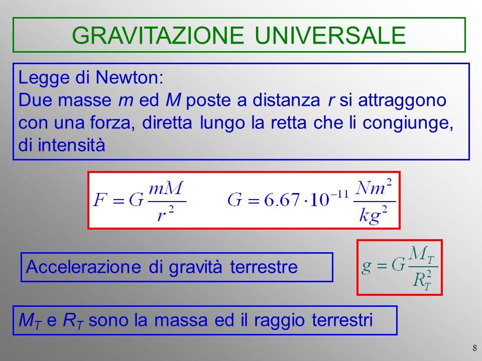 GRAVITAZIONE UNIVERSALE