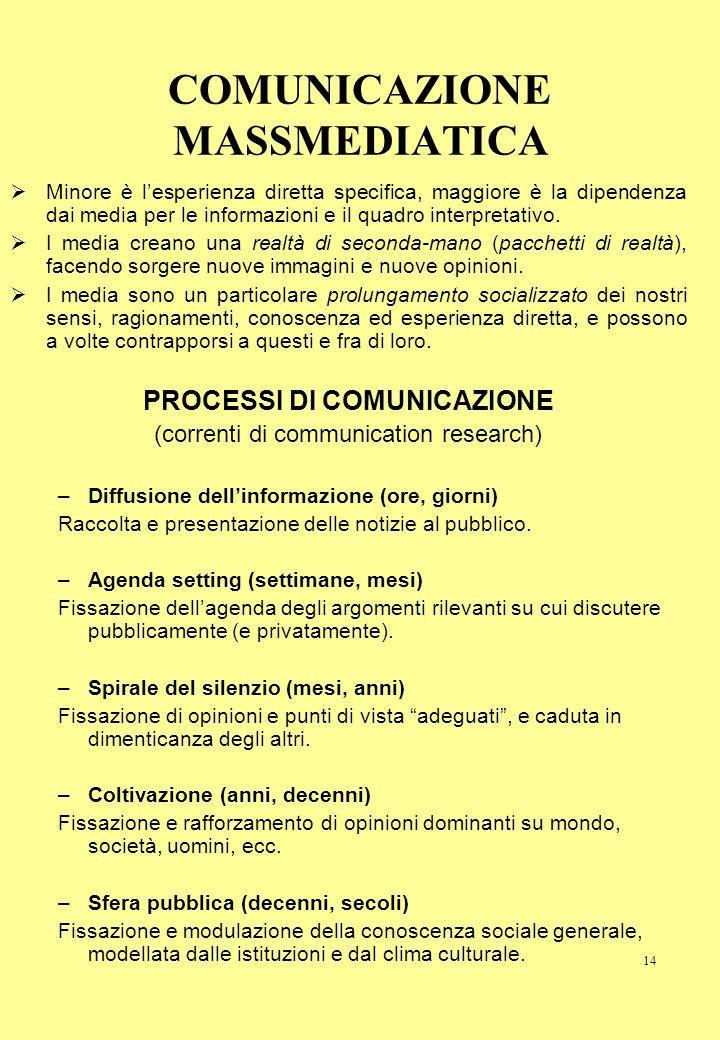 COMUNICAZIONE MASSMEDIATICA