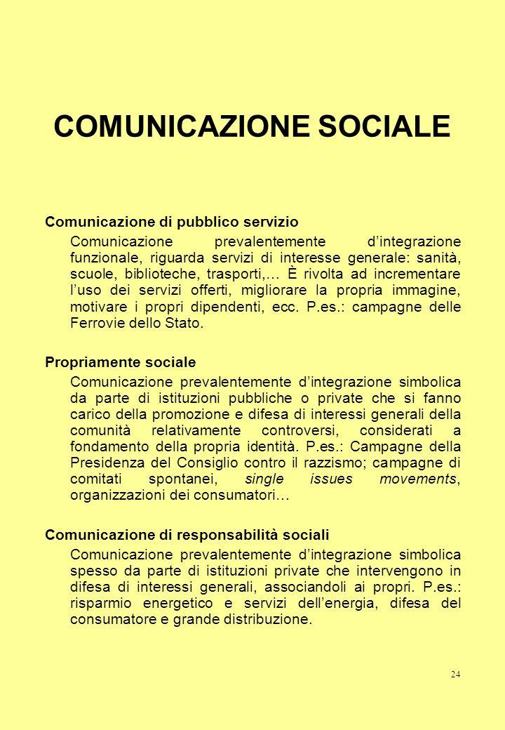 COMUNICAZIONE SOCIALE