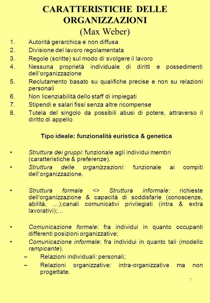 CARATTERISTICHE DELLE ORGANIZZAZIONI (Max Weber)