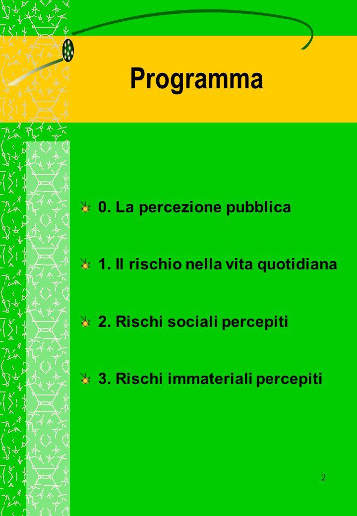 Programma 0. La percezione pubblica