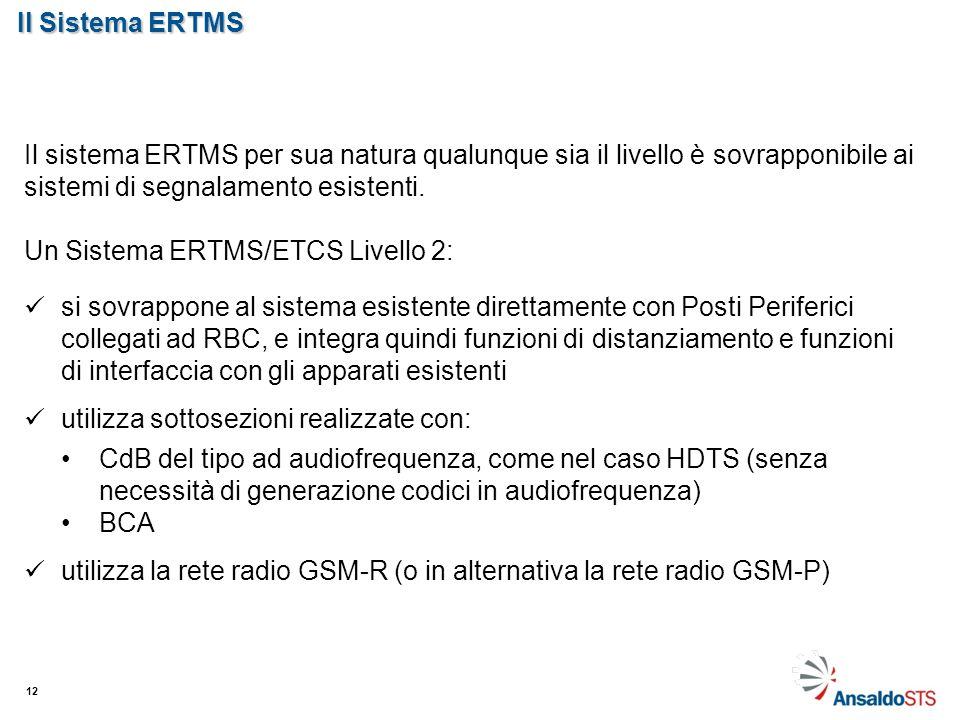 Un Sistema ERTMS/ETCS Livello 2: