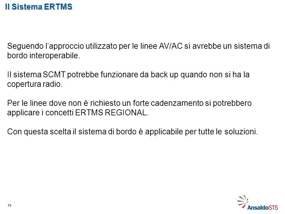 Il Sistema ERTMS Seguendo l'approccio utilizzato per le linee AV/AC si avrebbe un sistema di bordo interoperabile.