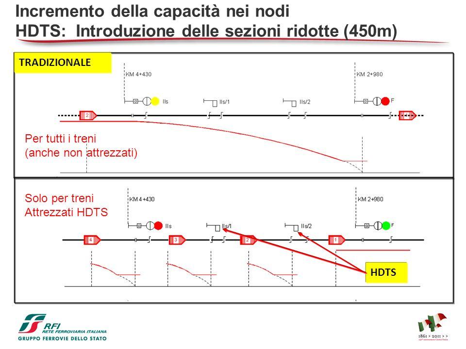 Incremento della capacità nei nodi HDTS: Introduzione delle sezioni ridotte (450m)
