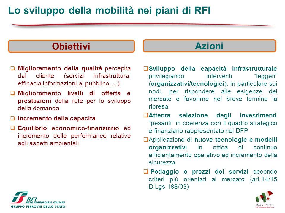 Lo sviluppo della mobilità nei piani di RFI