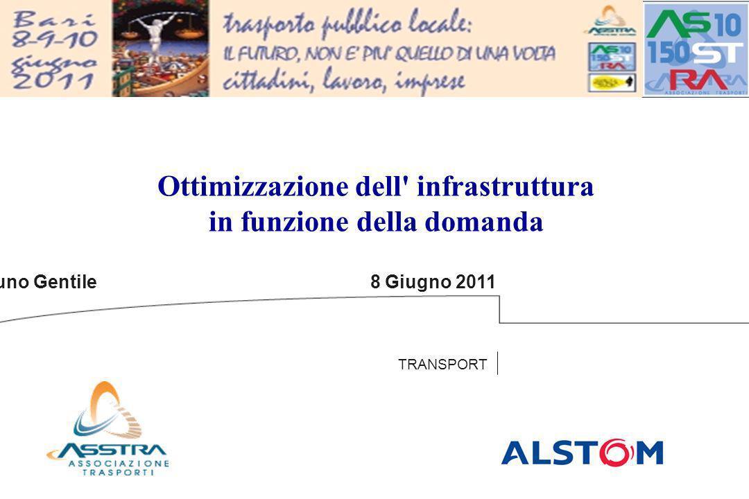 Ottimizzazione dell infrastruttura