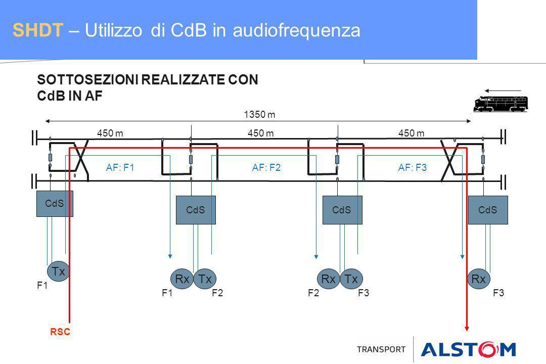 SHDT – Utilizzo di CdB in audiofrequenza