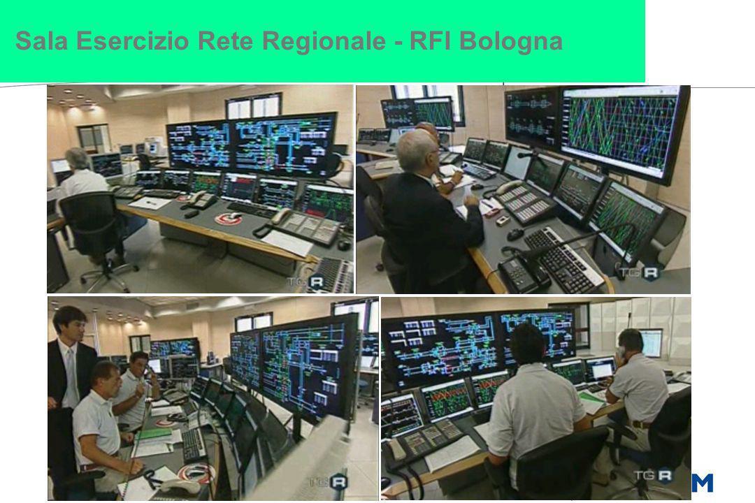 Sala Esercizio Rete Regionale - RFI Bologna